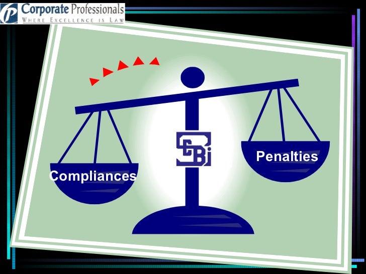Compliances Penalties