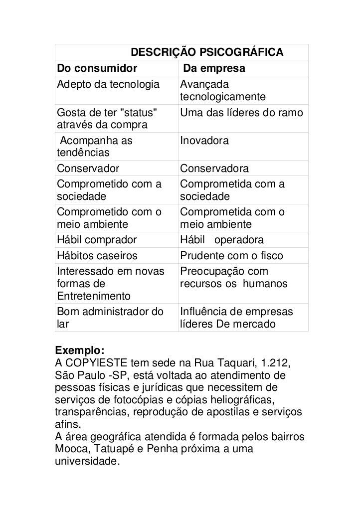 Sebrae plano de negocios download