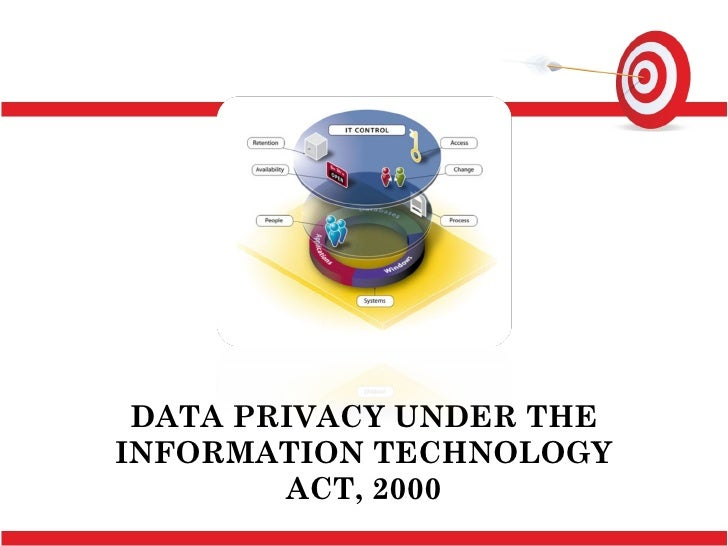 DATA PRIVACY UNDER THEINFORMATION TECHNOLOGY        ACT, 2000