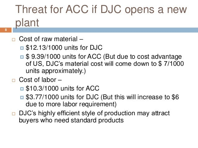 How serious is the threat of djc to american connector company