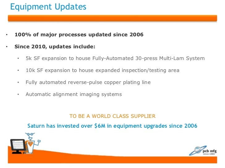 Equipment Updates•   100% of major processes updated since 2006•   Since 2010, updates include:     •   5k SF expansion to...