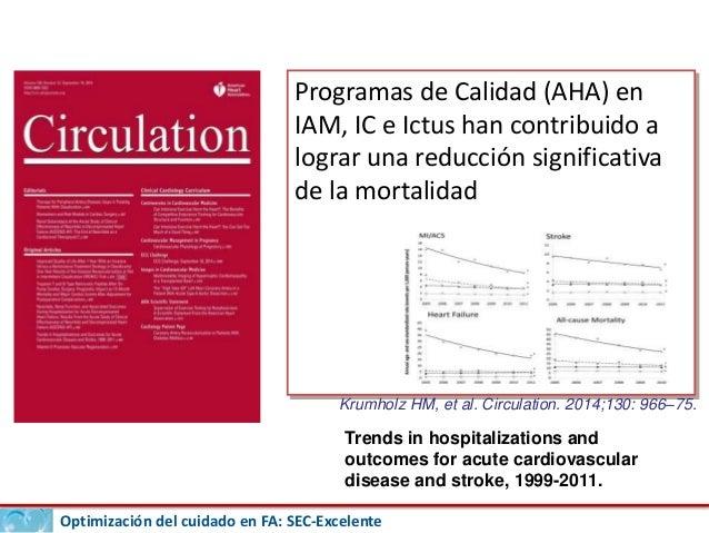 Optimización del cuidado en FA: SEC-Excelente Programas de Calidad (AHA) en IAM, IC e Ictus han contribuido a lograr una r...
