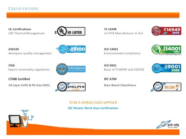 CERTIFICATIONSUL Certifications                                         TS 16949LED Thermal Management                    ...