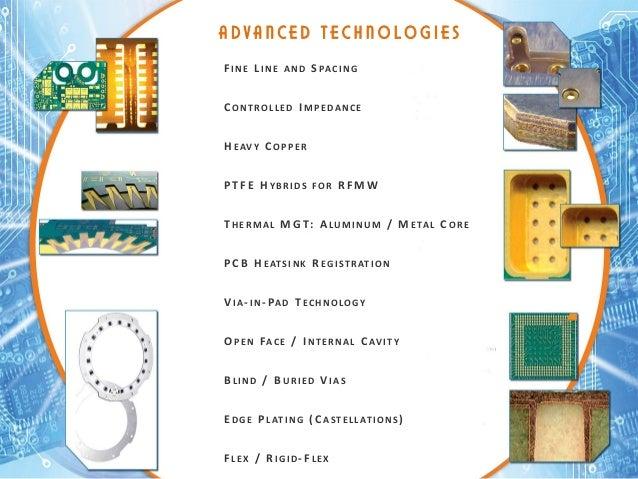 ADVANCED TECHNOLOGIESF INE L INE     AND    S PA C I N GC ONTROLLED I MPEDANCEH E AV Y C O P P E RP T F E H YBRIDS        ...
