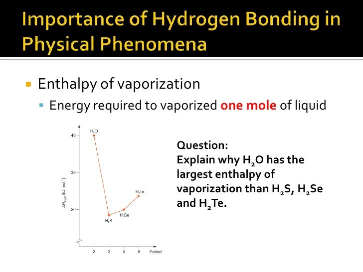 hydrogen bonding powerpoint