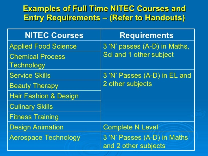 Examples of Full Time NITEC Courses and Entry Requirements – (Refer to Handouts) 3 'N' Passes (A-D) in Maths and 2 other s...