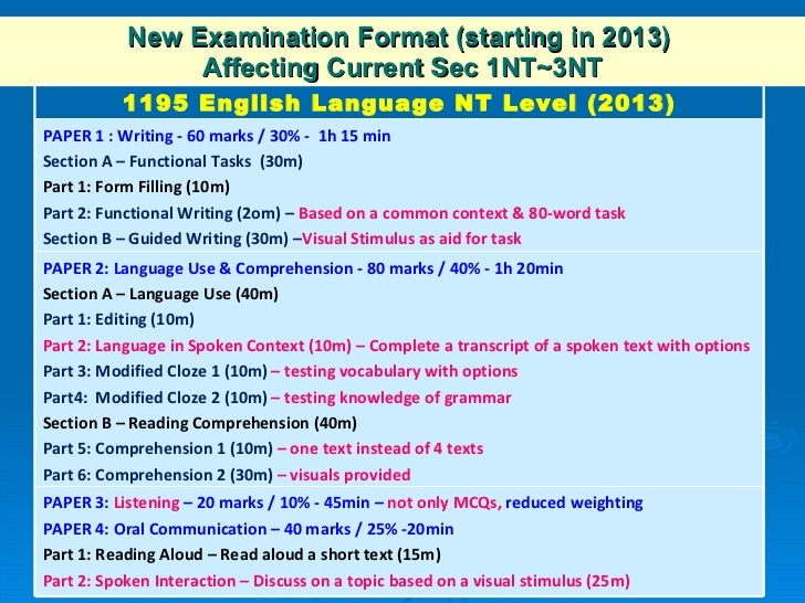 New Examination Format (starting in 2013)  Affecting Current Sec 1NT~3NT 1195 English Language NT Level (2013) PAPER 1 : W...