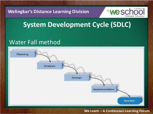 System Development Cycle - IT Project Management Slide 3