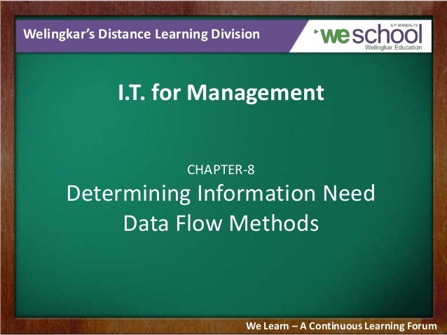 Welingkar's Distance Learning Division I.T. for Management CHAPTER-8 Determining Information Need Data Flow Methods We Lea...
