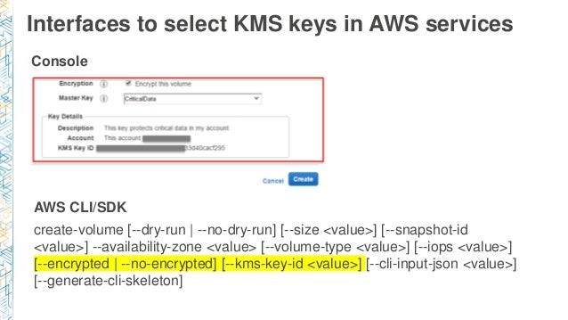 SEC301) Strategies for Protecting Data Using Encryption in AWS