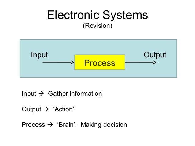 Sec 3 NA electronic lesson 1