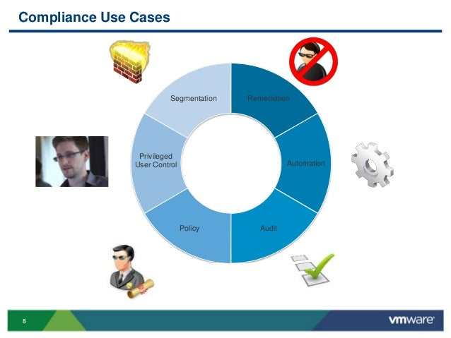Lyoness Review: Cashback and investment returns?