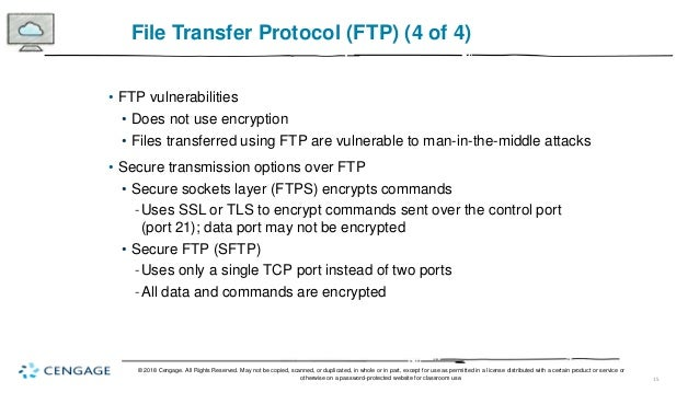 WHAT TCP PORT DOES SFTP USE - Securing FTP server on z/OS