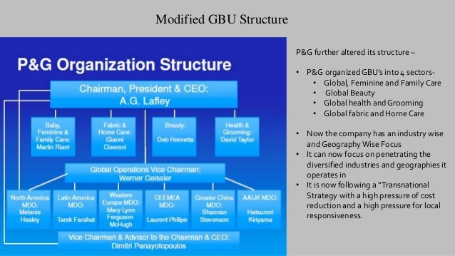 procter and gamble organizational structure