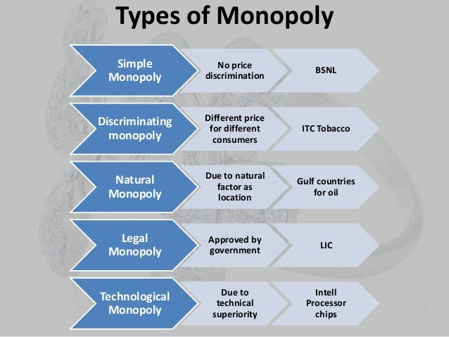 disadvantages of monopoly 2 essay Ib economics higher level long essay questions 2 what are the advantages and disadvantages of each of is the existence of monopoly in an industry likely to.