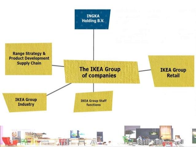 organisational structure ikea Leadership influencing organisational creativity: -the case of ikea authors: ratana totrakarntrakul jessica yan sze lang tutor: philippe daudi.