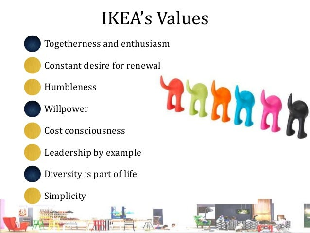 culture of ikea On 8th march 2018, ikea group celebrates international women's day, honouring the effort to build a more inclusive and equal world as a humanistic company, we.