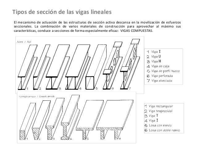 Seccion activa - Tipos de vigas metalicas ...