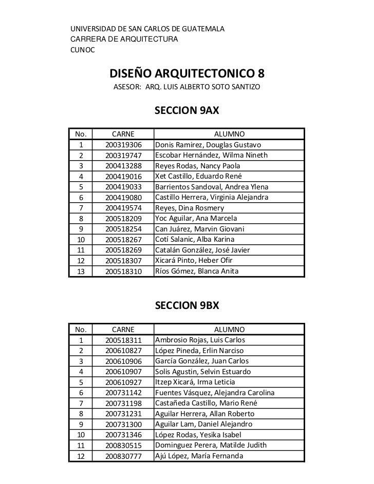 UNIVERSIDAD DE SAN CARLOS DE GUATEMALACARRERA DE ARQUITECTURACUNOC         DISEÑO ARQUITECTONICO 8          ASESOR: ARQ. L...
