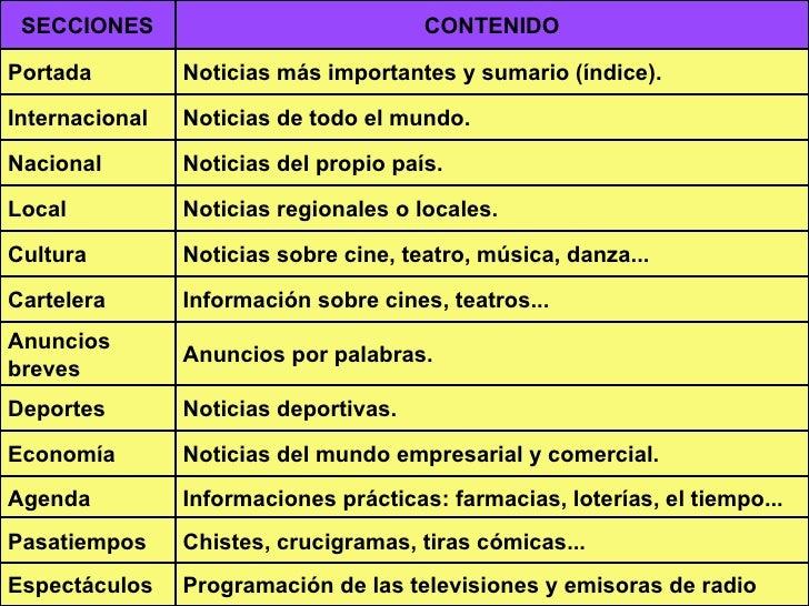 Secciones y suplementos del diario for Diarios de espectaculos online