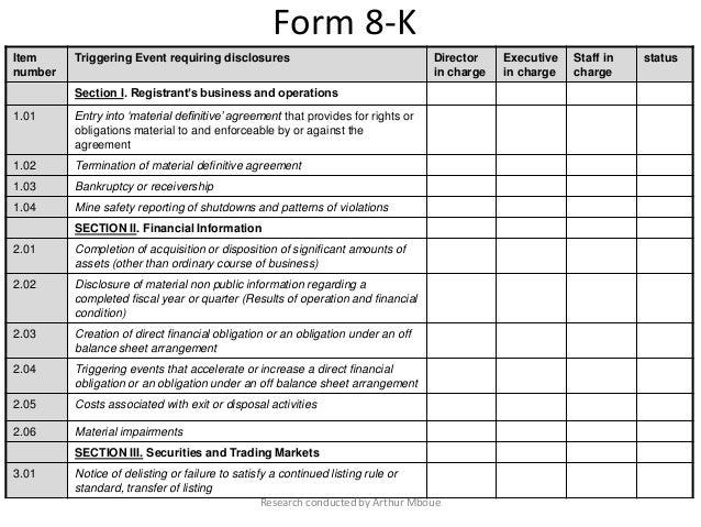 hours per response7.71 FORM 8-K - SEC.gov | HOME
