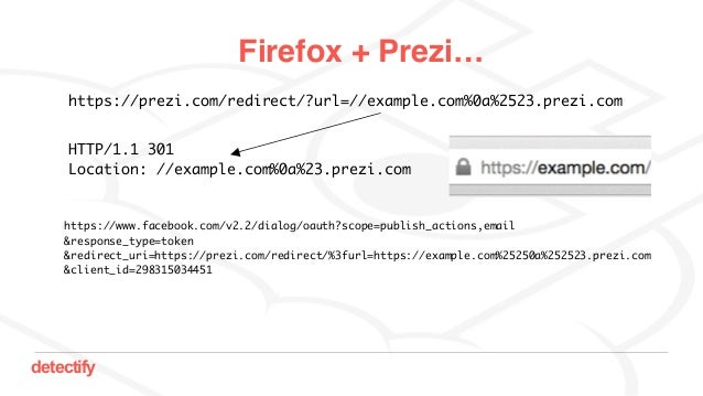detectify Firefox + Prezi… https://prezi.com/redirect/?url=//example.com%0a%2523.prezi.com HTTP/1.1 301 Location: //exampl...