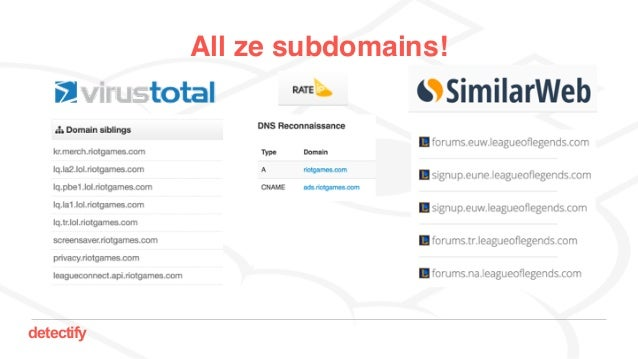 detectify All ze subdomains!