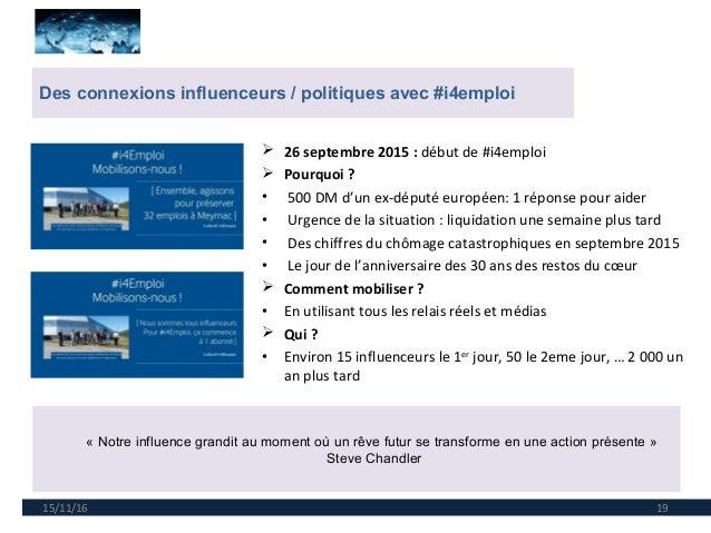15/11/16 19 Des connexions influenceurs / politiques avec #i4emploi «Notreinfluencegranditaumomentoùunrêvefuturs...
