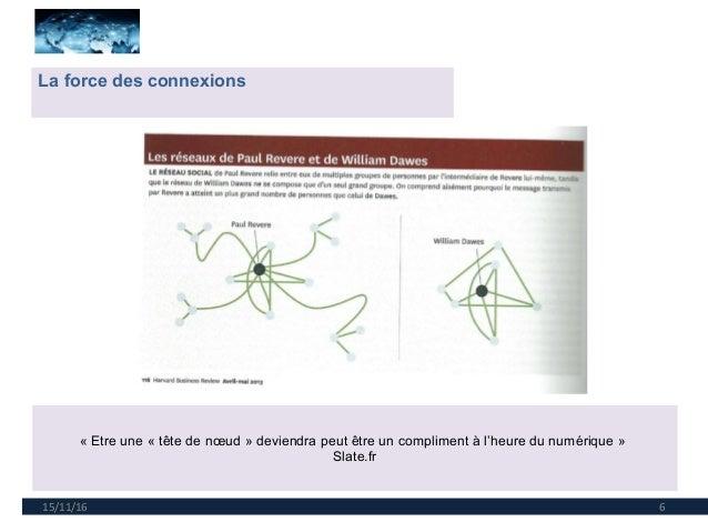 15/11/16 6 La force des connexions « Etre une « tête de nœud » deviendra peut être un compliment à l'heure du numérique » ...