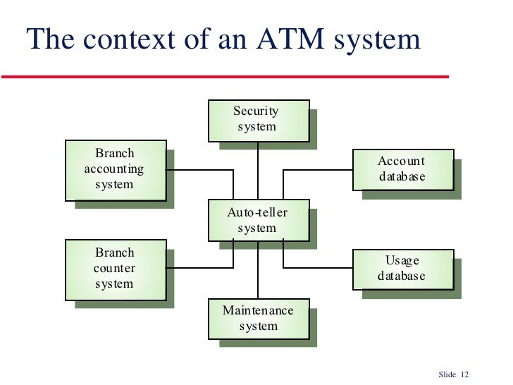 Sech78 12 the context of an atm ccuart Images