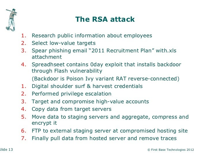 The RSA attack           1.   Research public information about employees           2.   Select low-value targets         ...