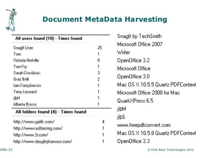 Document MetaData HarvestingSlide 21                          © First Base Technologies 2012
