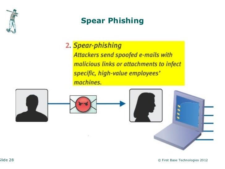 Spear PhishingSlide 28                    © First Base Technologies 2012