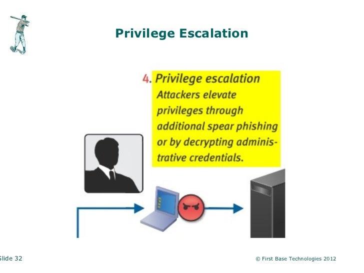 Privilege EscalationSlide 32                          © First Base Technologies 2012
