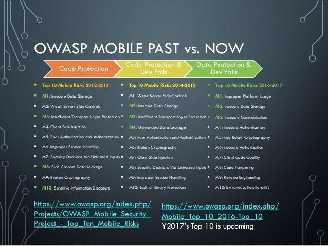 OWASP MOBILE PAST vs. NOW  Top 10 Mobile Risks 2012-2013  M1: Insecure Data Storage  M2: Weak Server Side Controls  M3...