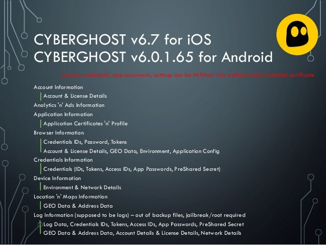 CYBERGHOST v6.7 for iOS CYBERGHOST v6.0.1.65 for Android Account Information Account & License Details Analytics 'n' Ads I...
