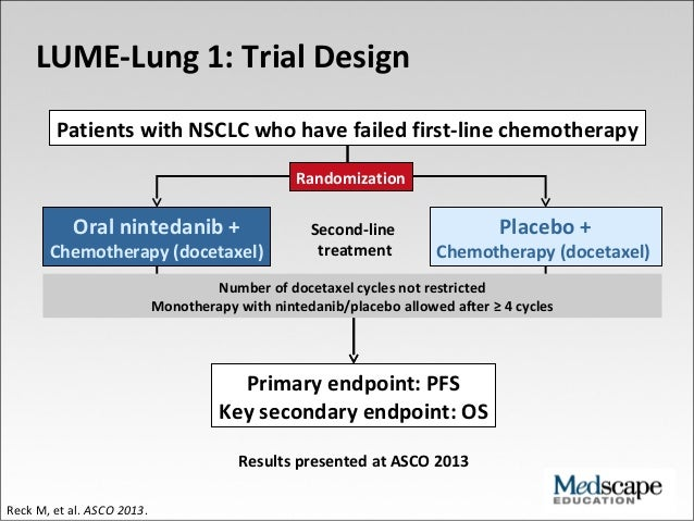 Combined Chemotherapy With Gemcitabine And Carboplatin For