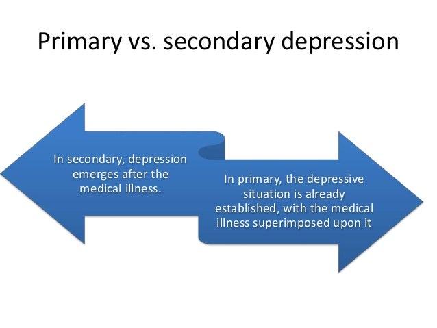 Secondary  depression: etiopathogenesis & management Slide 3