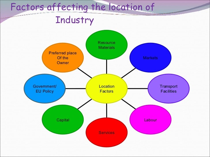 factors that may influence the location of business Four variables that affect the business cycle economic factors affecting while period of low confidence may force companies to cut costs to maintain.
