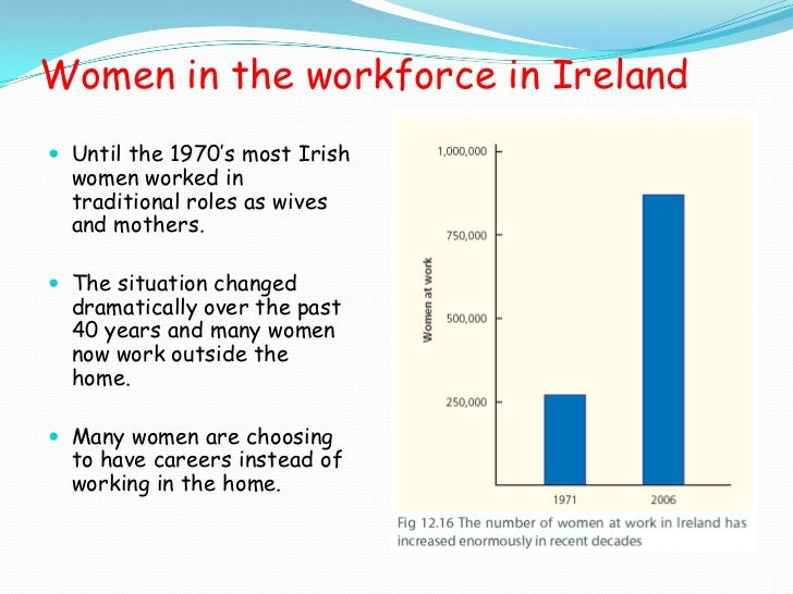 Women in the workforce in Ireland Until the 1970's most Irish  women worked in  traditional roles as wives  and mothers....