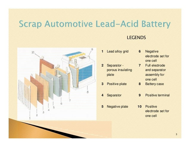 Secondary lead recycling