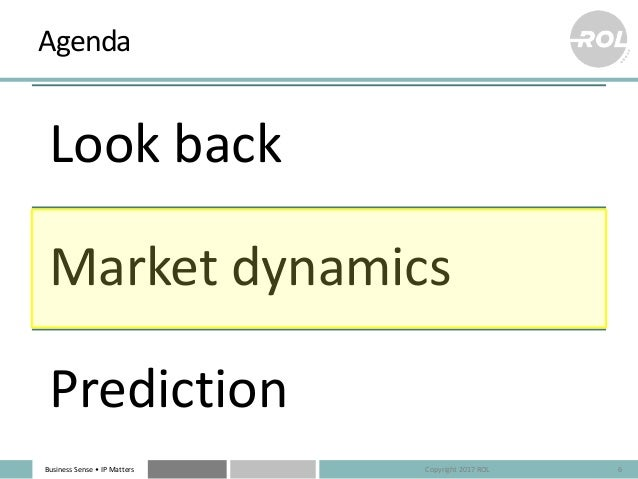 Business Sense • IP Matters Agenda Look back Market dynamics Prediction 6Copyright 2017 ROL