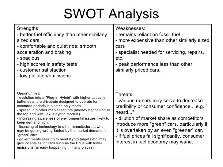swot analysis of brand saab The swot analysis of nike would help us identify the brand's position as one of the top three players in the world of sports shoes over the years, the brand has grown exponentially by introducing athletic footwear, sports equipment, and footwear.