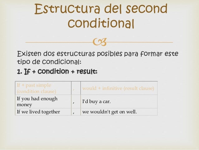 Second Conditional Diapositivas