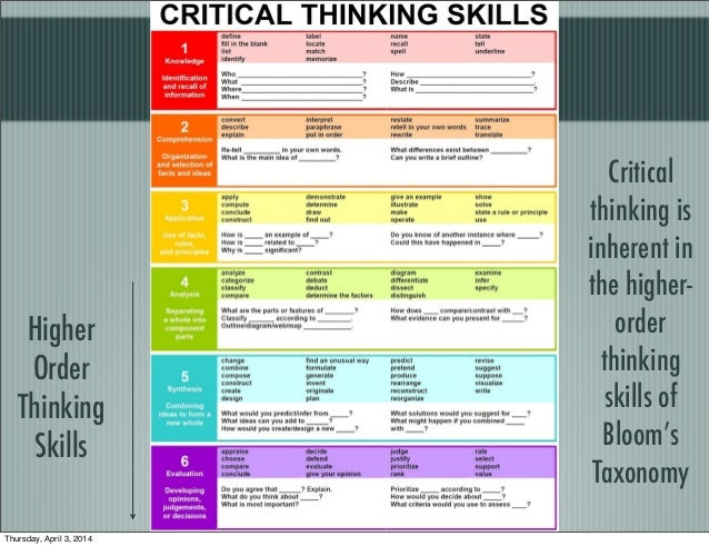 relevance of critical thinking in management Importance and role of systems thinking the external and internal environments within which organisations systems thinking in health care management.