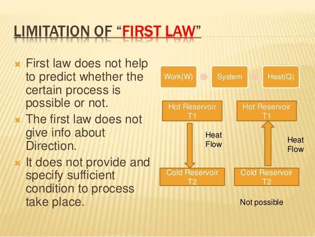 limitations of second law of thermodynamics pdf