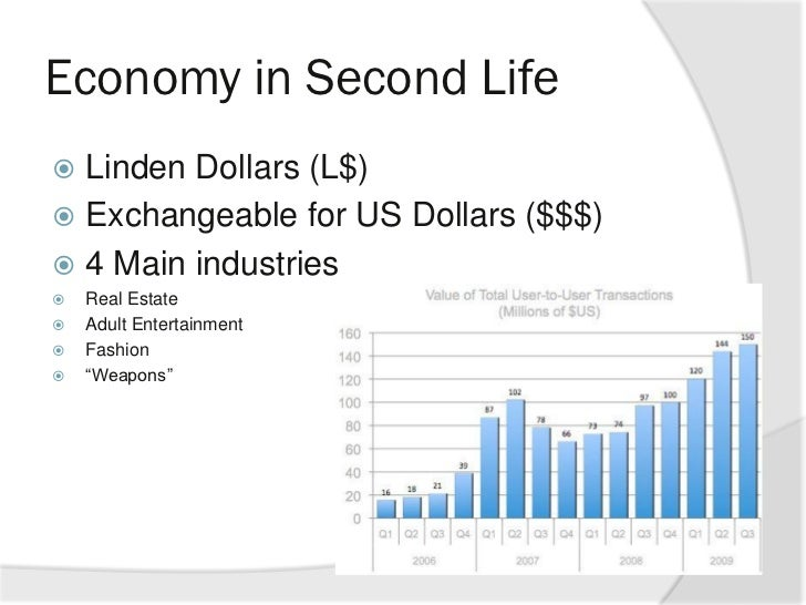 Exploiting Second life