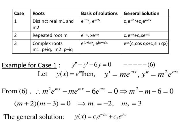 second order differential equations Variation of parameters resource second order equations with that's the ultimate formula for the solution to our differential equations, to our linear.