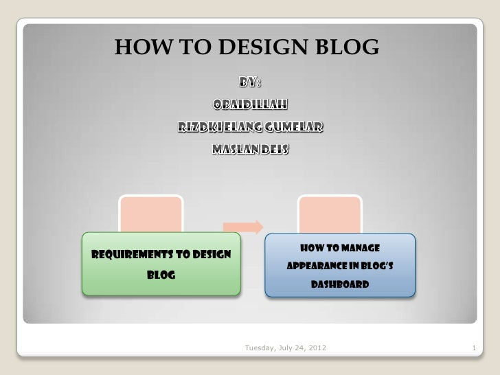 HOW TO DESIGN BLOG                                       How to manageRequirements to Design                              ...