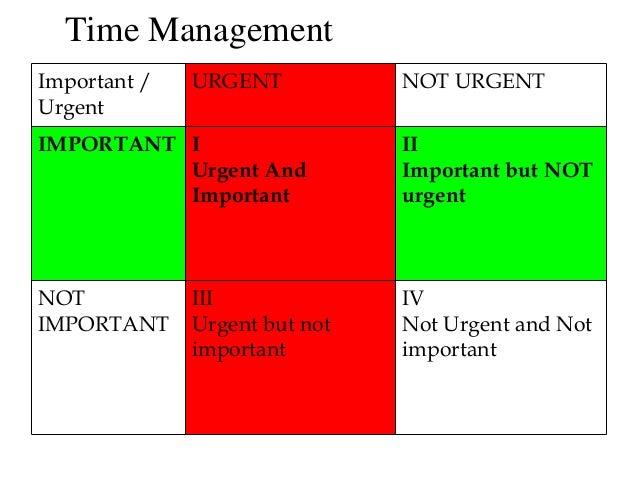 Second quadrant Slide 3